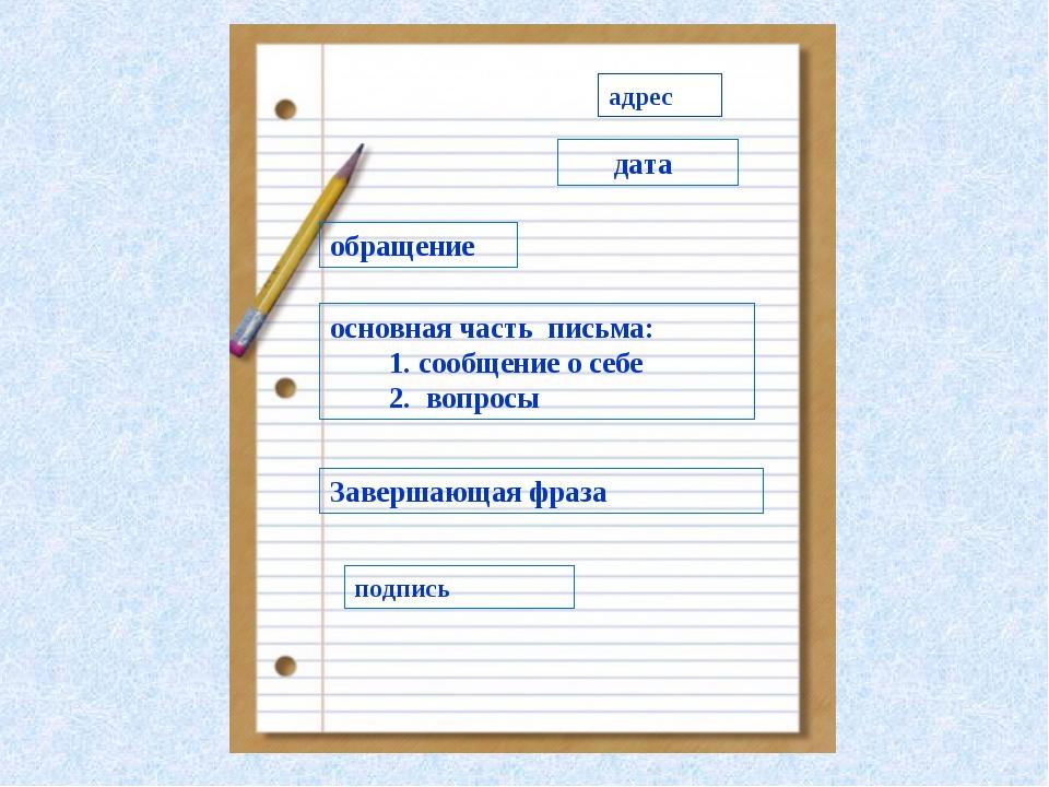 дата обращение основная часть письма: 1. сообщение о себе 2. вопросы Завершаю...