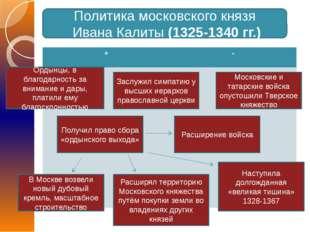 Политика московского князя Ивана Калиты (1325-1340 гг.) Ордынцы, в благодарно