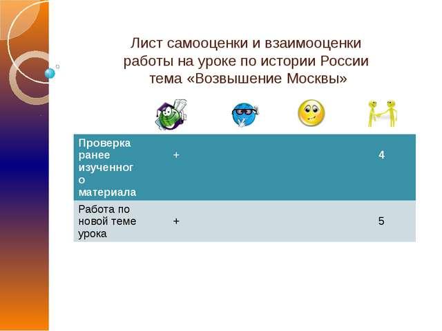Лист самооценки и взаимооценки работы на уроке по истории России тема «Возвыш...