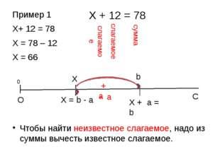 Пример 1 Х+ 12 = 78 X = 78 – 12 X = 66 Чтобы найти неизвестное слагаемое, над