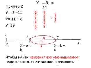 Пример 2 У – 8 =11 У= 11 + 8 У=19 Чтобы найти неизвестное уменьшаемое, надо с