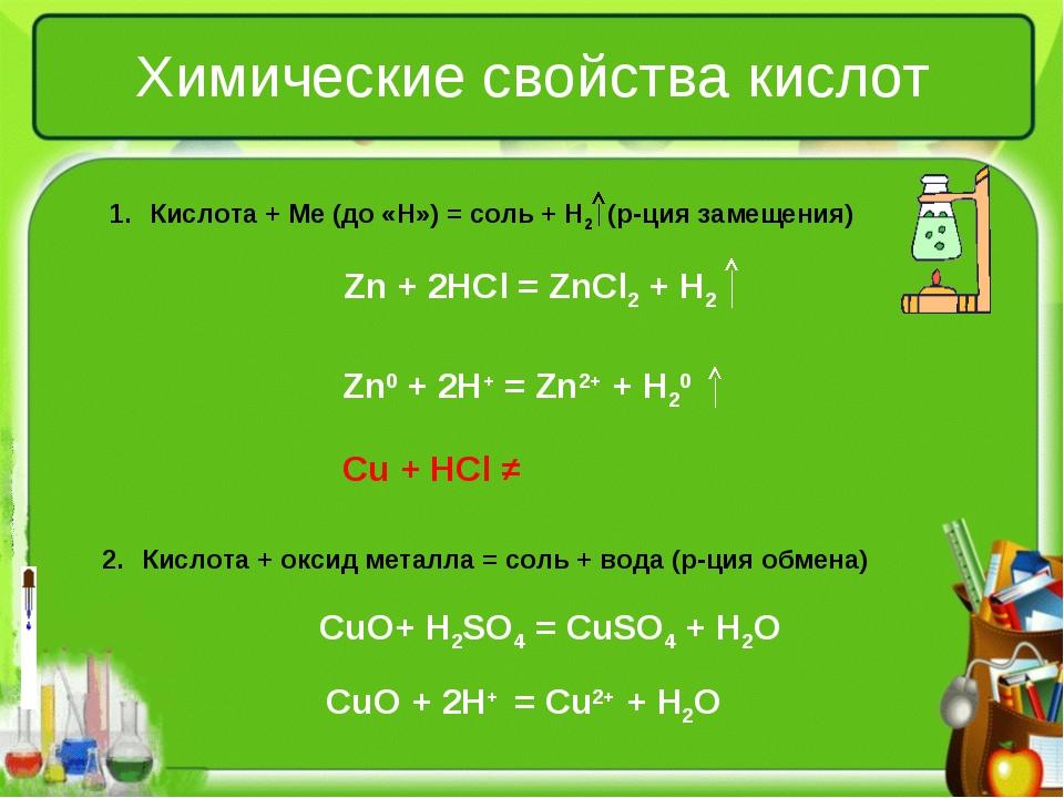 Химические свойства кислот Кислота + Ме (до «Н») = соль + Н2 (р-ция замещения...