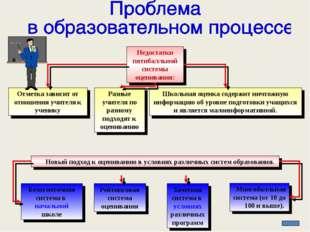 Многобалльная система (от 10 до 100 и выше). Недостатки пятибалльной системы