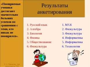 Результаты анкетирования 1. Русский язык 2. Алгебра 3. Биология 4. Физика 5.
