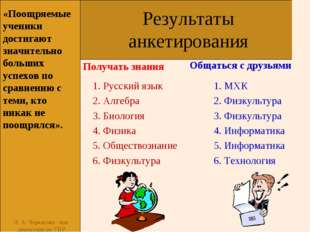 Результаты анкетирования Получать знания 1. Русский язык 2. Алгебра 3. Биолог