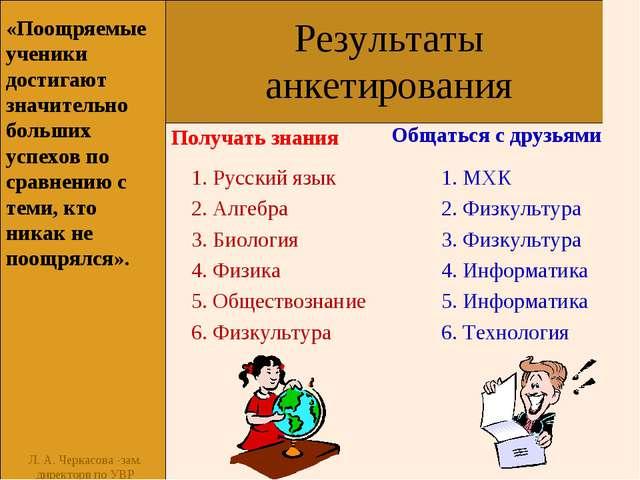 Результаты анкетирования Получать знания 1. Русский язык 2. Алгебра 3. Биолог...
