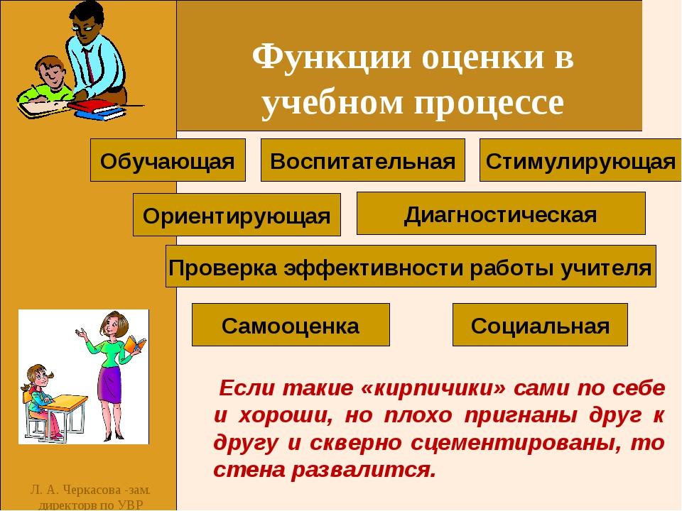 Л. А. Черкасова -зам. директорв по УВР Функции оценки в учебном процессе Соци...