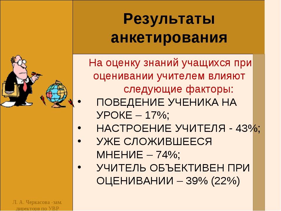 Л. А. Черкасова -зам. директорв по УВР Результаты анкетирования На оценку зна...