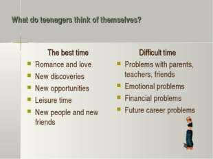 What do teenagers think of themselves? The best time Romance and love New dis
