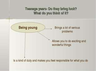 Teenage years- Do they bring luck? What do you think of it? Being young Bring