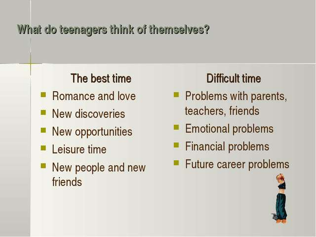 What do teenagers think of themselves? The best time Romance and love New dis...