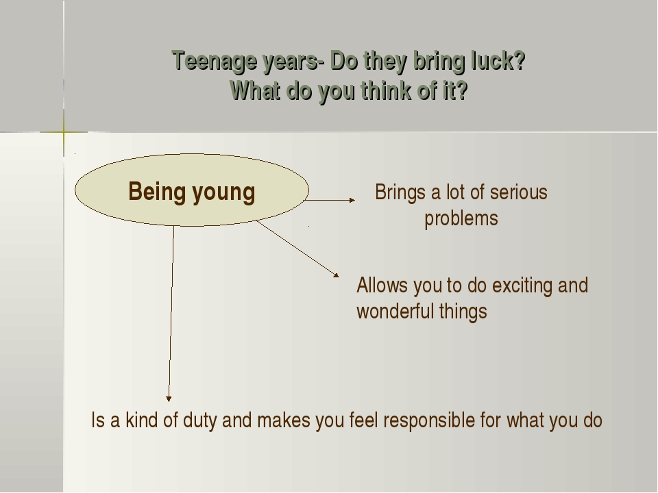 Teenage years- Do they bring luck? What do you think of it? Being young Bring...