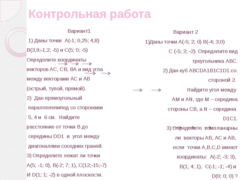 Результаты изучения темы