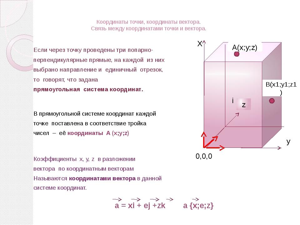Координаты точки, координаты вектора. Связь между координатами точки и вектор...