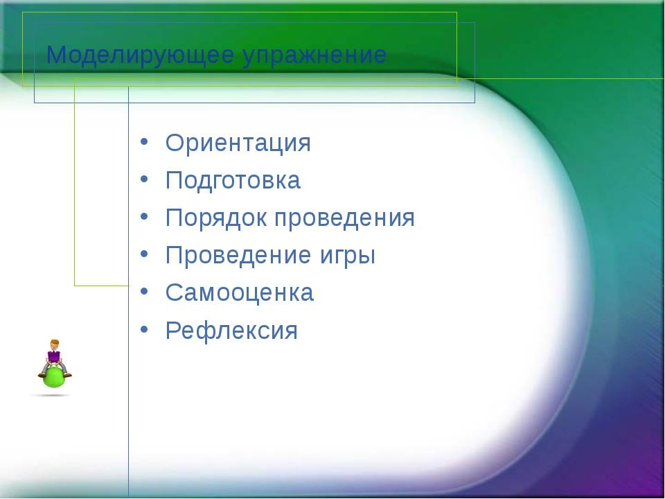 Моделирующее упражнение Ориентация Подготовка Порядок проведения Проведение и...