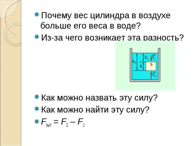 Почему вес цилиндра в воздухе больше его веса в воде? Из-за чего возникает эт...