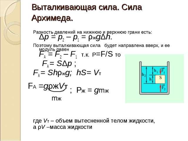 Выталкивающая сила. Сила Архимеда. Разность давлений на нижнюю и верхнюю гран...