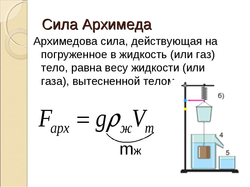 Сила Архимеда Архимедова сила, действующая на погруженное в жидкость (или газ...