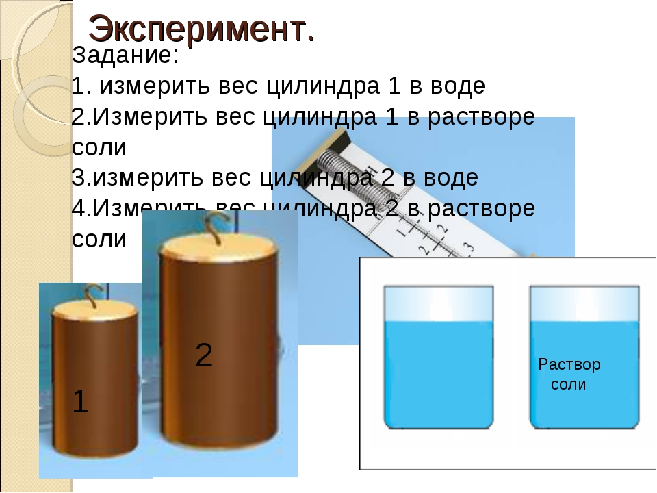 Эксперимент. Задание: измерить вес цилиндра 1 в воде Измерить вес цилиндра 1...