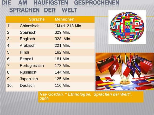 SpracheMenschen 1.Chinesisch1Mlrd. 213 Mln. 2.Spanisch329 Mln. 3.Engl...