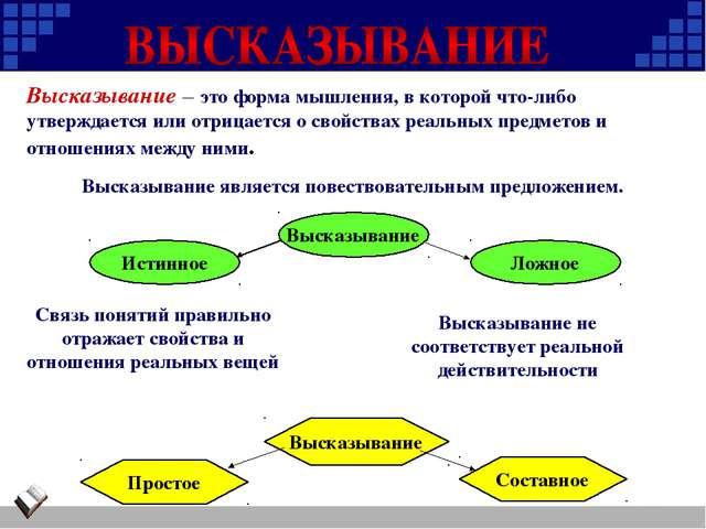 Высказывание – это форма мышления, в которой что-либо утверждается или отрица...