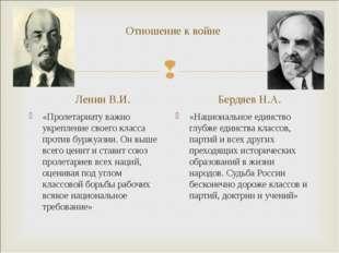 Отношение к войне Ленин В.И. «Пролетариату важно укрепление своего класса про