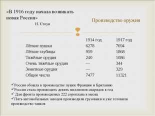 Производство оружия Россия обошла в производстве пушек Францию и Британию Рос
