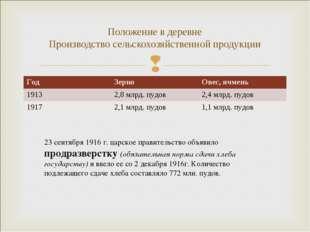 Положение в деревне Производство сельскохозяйственной продукции 23 сентября 1