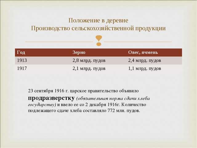 Положение в деревне Производство сельскохозяйственной продукции 23 сентября 1...