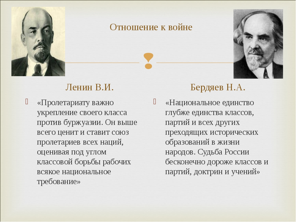 Отношение к войне Ленин В.И. «Пролетариату важно укрепление своего класса про...