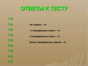 ОТВЕТЫ К ТЕСТУ 1-б); 2-а); 3-в); 4-б); 5-б); 6-в); 7-б); 8-а); 9-б). Нет ошиб