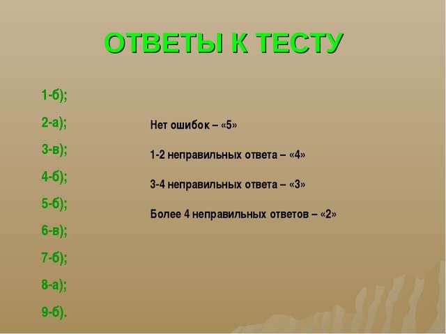 ОТВЕТЫ К ТЕСТУ 1-б); 2-а); 3-в); 4-б); 5-б); 6-в); 7-б); 8-а); 9-б). Нет ошиб...