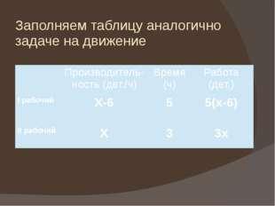 Заполняем таблицу аналогично задаче на движение Производитель-ность(дет./ч) В