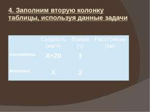 4. Заполним вторую колонку таблицы, используя данные задачи Скорость (км/ч) В