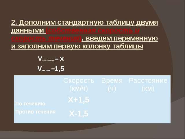 2. Дополним стандартную таблицу двумя данными (собственная скорость и скорост...