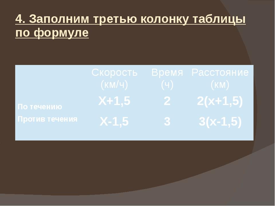 4. Заполним третью колонку таблицы по формуле Скорость (км/ч) Время (ч) Расст...