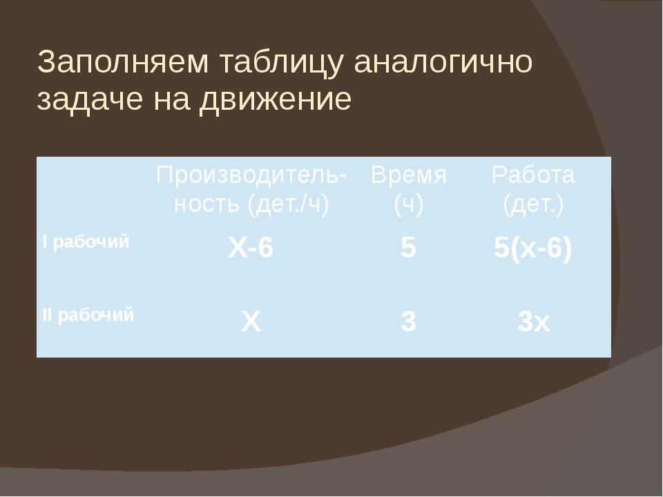 Заполняем таблицу аналогично задаче на движение Производитель-ность(дет./ч) В...