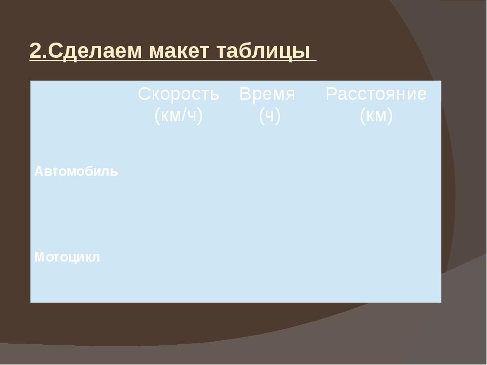 2.Сделаем макет таблицы Скорость (км/ч) Время (ч) Расстояние(км) Автомобиль М...