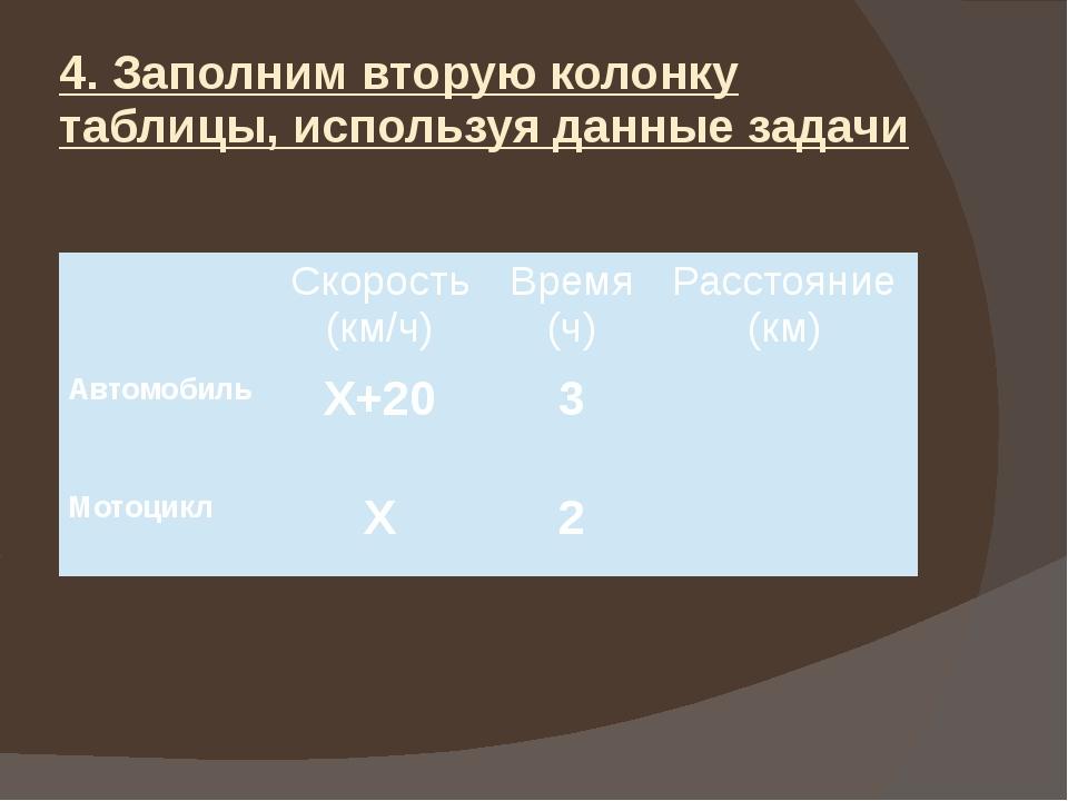 4. Заполним вторую колонку таблицы, используя данные задачи Скорость (км/ч) В...