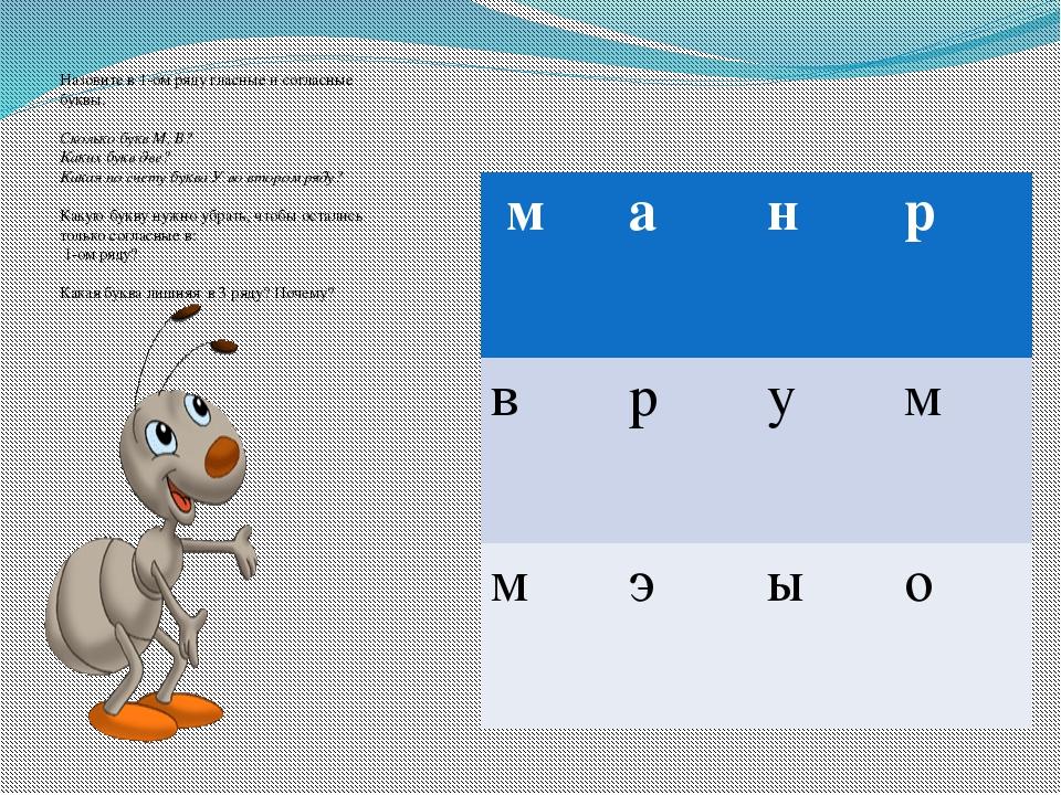 Назовите в 1-ом ряду гласные и согласные буквы.  Сколько букв М, В? Каких б...