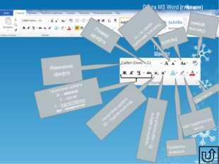 Лента MS Word (главная) Группа Редактирование Найти Заменить Выделить
