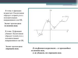 В точке А функция возрастает. Касательная образует острый угол с положительн
