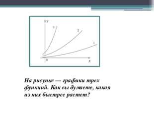 Нарисунке— графики трех функций. Как выдумаете, какая изних быстрее растет?