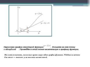 Нарисован график некоторой функции . Возьмем нанем точку  сабсциссой .