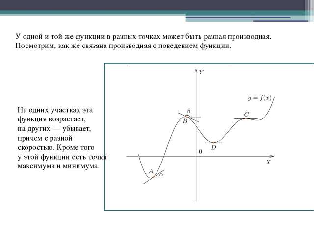 Уодной итойже функции вразных точках может быть разная производная. Посмо...