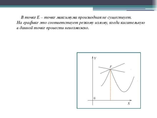 В точке Е – точке максимума производная не существует. На графике это соотве...