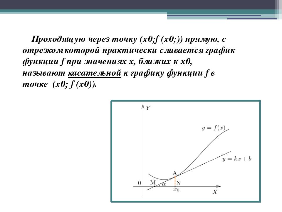 Проходящую через точку (x0;f (x0;)) прямую, с отрезком которой практически с...