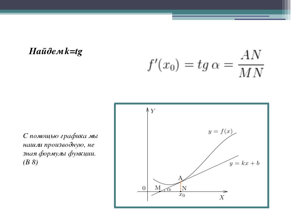Найдем k=tg α С помощью графика мы нашли производную, не зная формулы функции...
