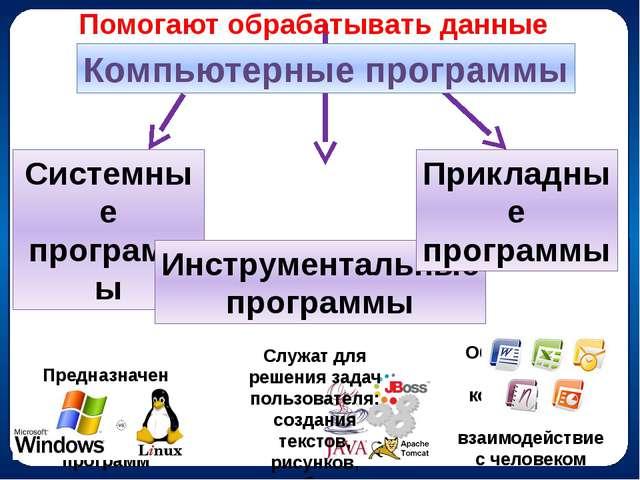 Использованные источники Ребусы http://allforchildren.ru/rebus/rebus11.php?pa...