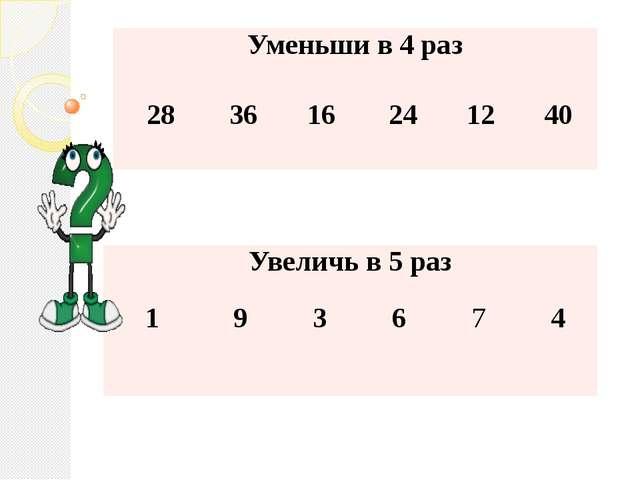 Увеличь в 5 раз 1 9 3 6 7 4 Уменьши в 4 раз 28 36 16 24 12 40